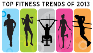 workout trends