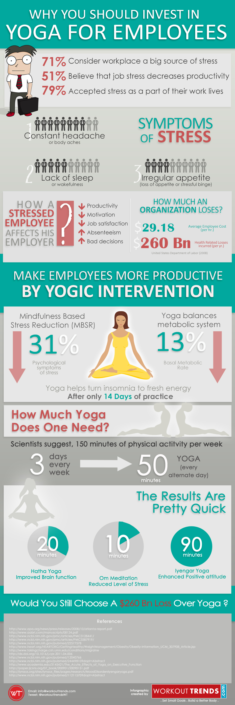 Yoga for employees