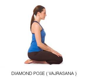 Diamond-pose