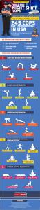 lifestyle optimization cops yoga infographic