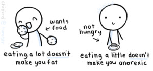eating and portion size